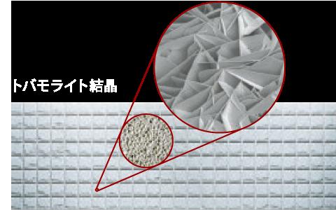 トバモライト結晶